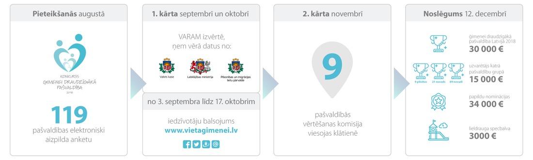 gdp_balsosanasprocess_web.jpg